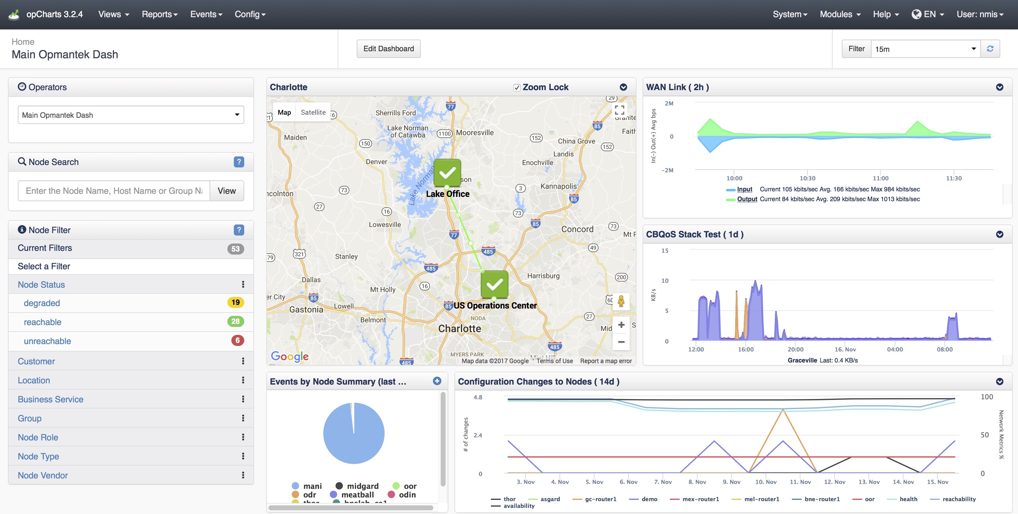 opCharts Dashboard 3.2.4