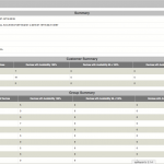opReports - Grouped Availability Report
